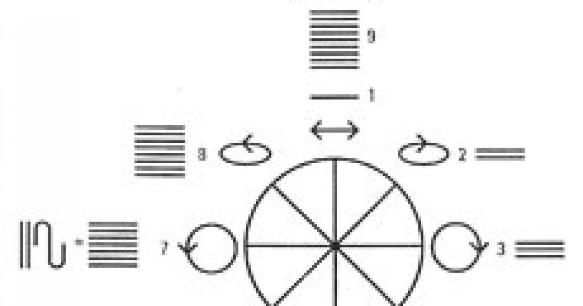 Holisztikus információs gyógyítás: a Körbler-módszer (2.)