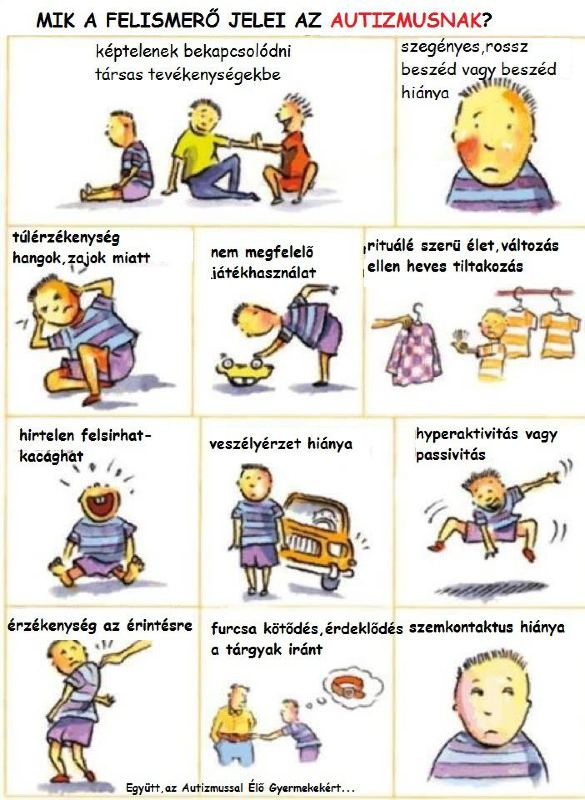 Az autizmus jelei